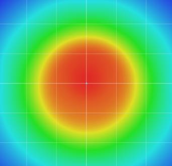 Type V Circular Distribution