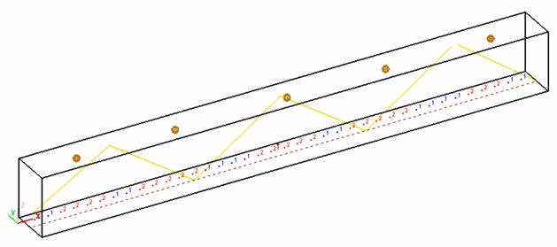 3) Detection Zones-min